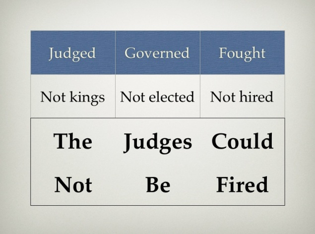 Judges Could Not Be Fired