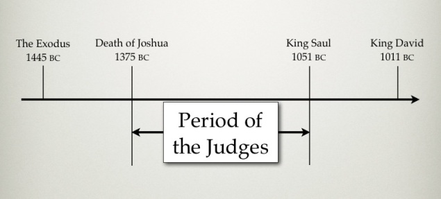 Period of the Judges