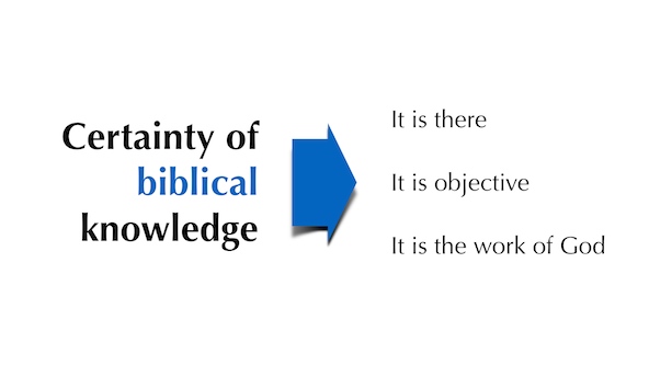 The Certainty of Biblical Knowledge
