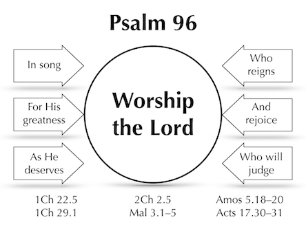 Psalm 96 Images