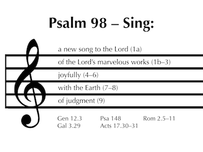 Psalm 98 Images
