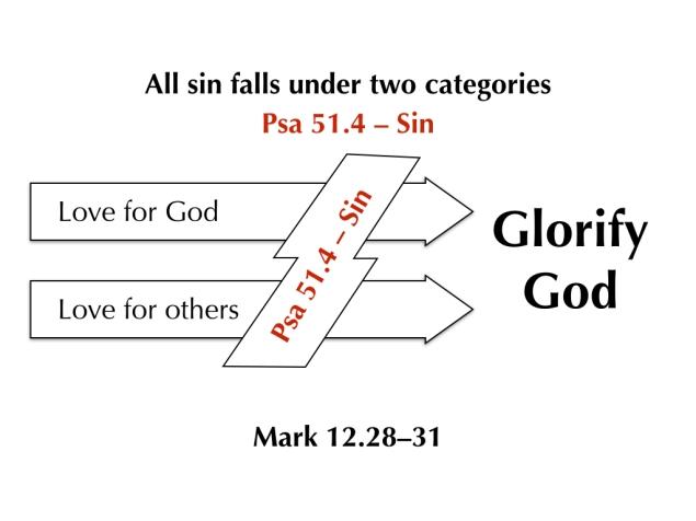 Choosing God's Wisdom Images.002