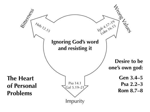 Choosing God's Wisdom Images.003