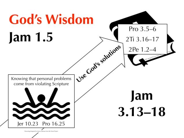God's Wisdom Images.002