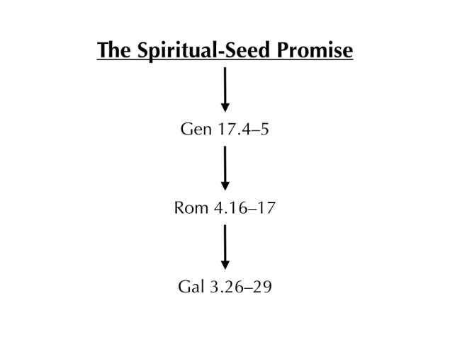 The Scheme of Redemption #4 Images.006