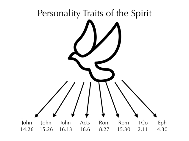The Person of the Spirit Images.003