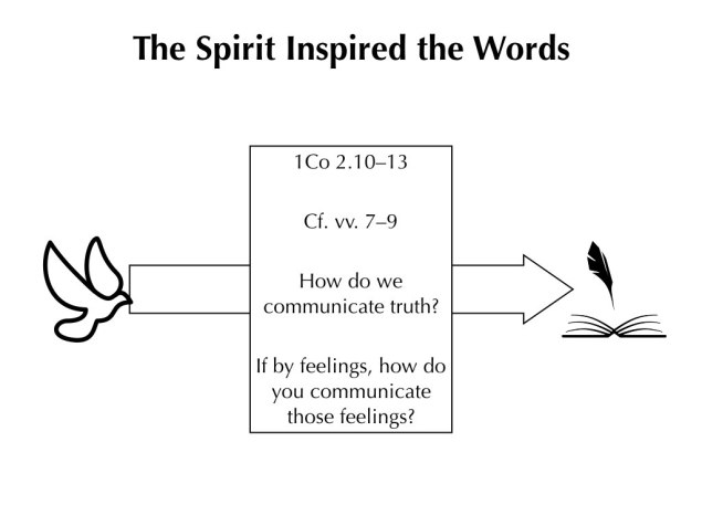 The Spirit & The Scriptures Images for Web Site.003
