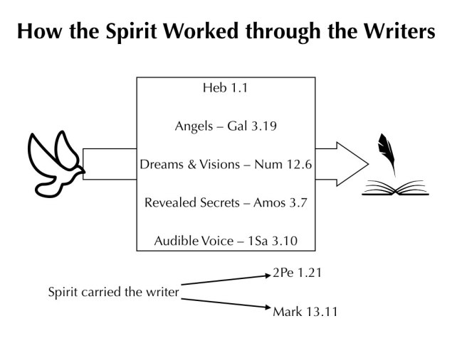 The Spirit & The Scriptures Images for Web Site.005