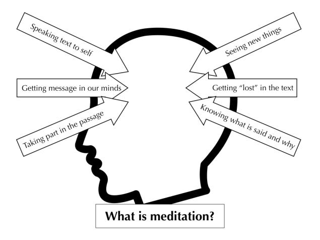 Meditation Lesson 7 Images.021